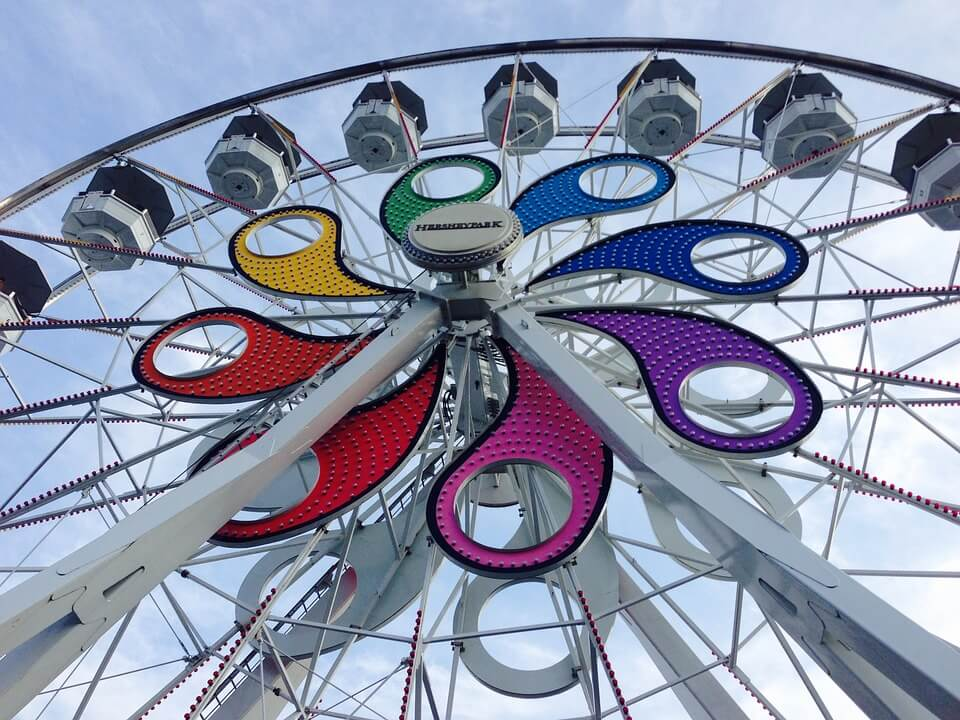Robert Vowler Hersheypark Rides